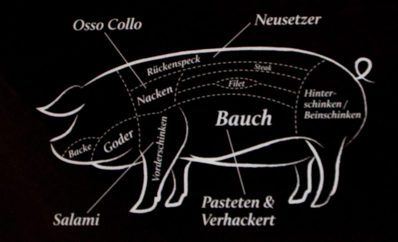 Wollschwein Produkte von Toni Krispel